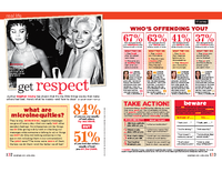 Get Respect – Seventeen Magazine